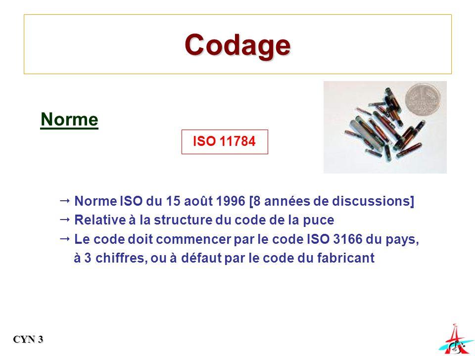 Codage Norme. ISO 11784. Norme ISO du 15 août 1996 [8 années de discussions] Relative à la structure du code de la puce.